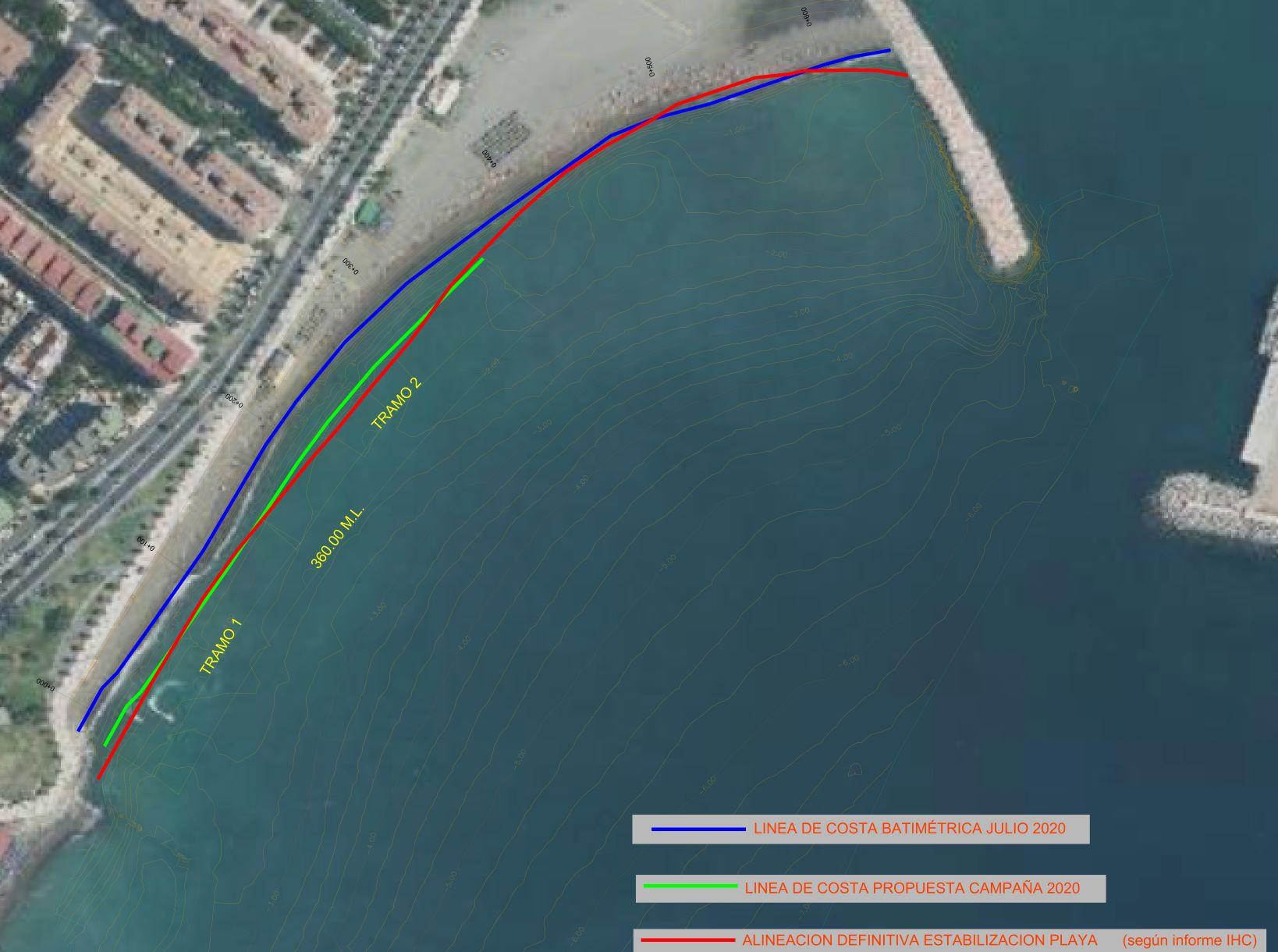 El Puerto de Málaga ultima el proyecto de estabilización de la playa de San Andrés